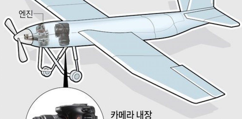 Encuentran una Sony Alpha en un drone Espia